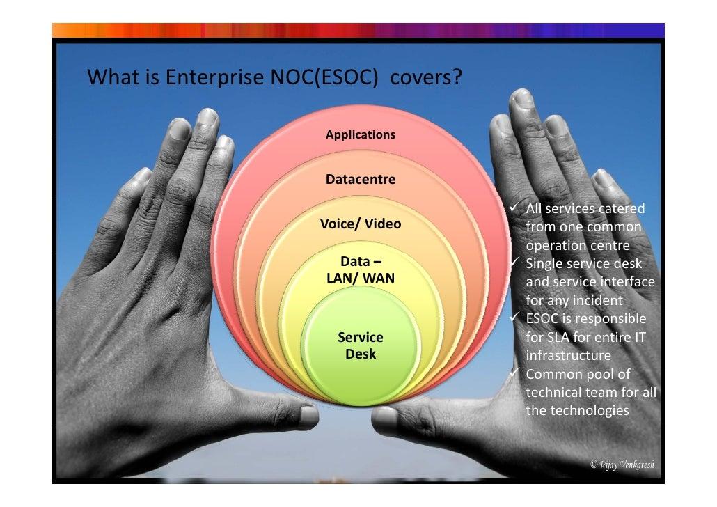 It Enterprise Service Operation Center