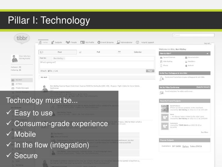 Pillar I: TechnologyTechnology must be...   Easy to use   Consumer-grade experience   Mobile   In the flow (integratio...