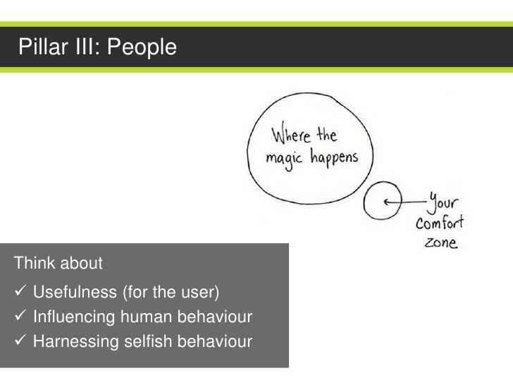 Pillar III: PeopleThink about Usefulness (for the user) Influencing human behaviour Harnessing selfish behaviour