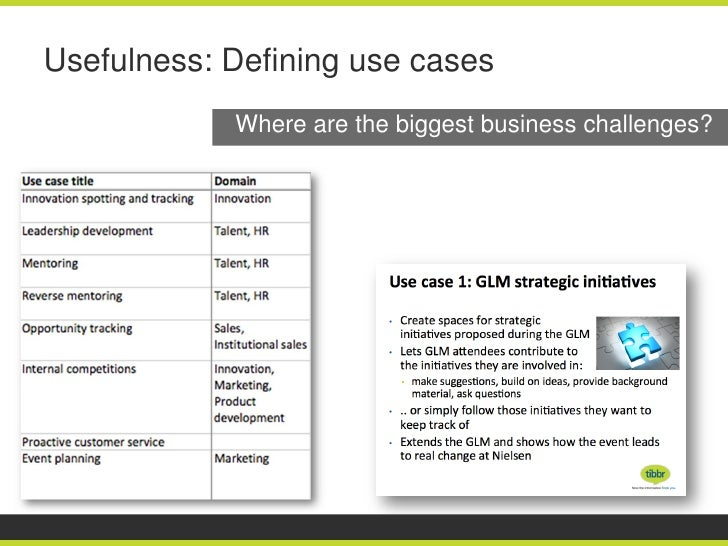 Usefulness: Defining use cases            Where are the biggest business challenges?