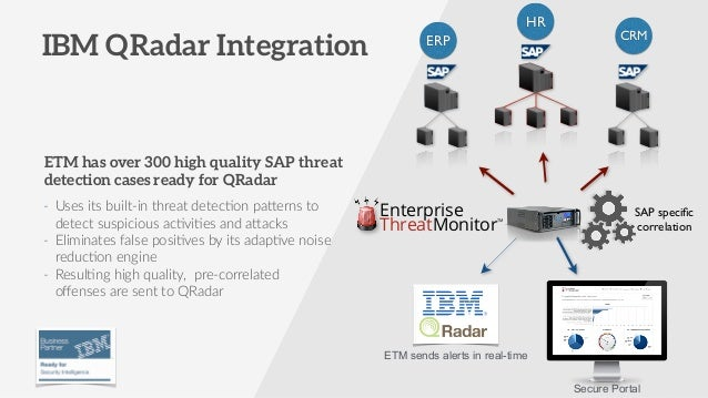SAP Security - Enterprise Threat Detection Methodology for