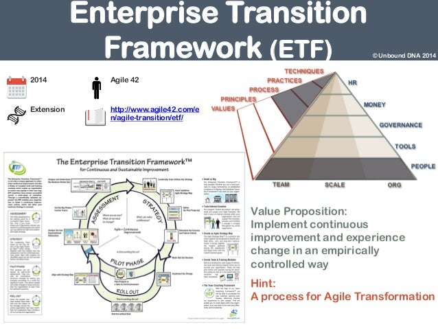 Introducing the enterprise transformation meta model transformation 23 ccuart Gallery