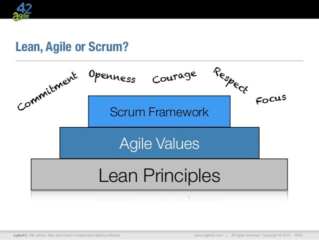 agile42   We advise, train and coach companies building software www.agile42.com   All rights reserved. Copyright © 2007 -...