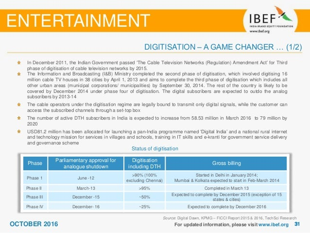 Media and entertainment business to grow 81% in five years: Ficci-KPMG