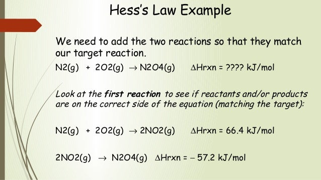 The application of hesss law in