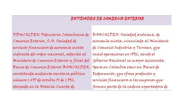 ENTIDADES DE COMERCIO EXTERIORFIDUCOLDEX: Fiduciaria Colombiana de Comercio Exterior, S.A. Sociedad de servicios financier...