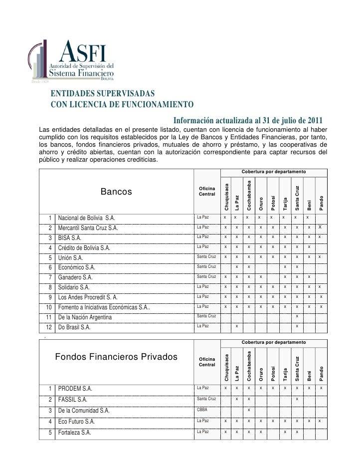 ENTIDADES SUPERVISADAS      CON LICENCIA DE FUNCIONAMIENTO                                                 Información act...