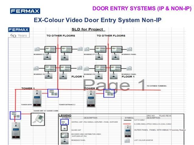 entire product range fermax india 15 638?cb=1431678286 entire product range fermax india fermax cityline wiring diagram at cita.asia