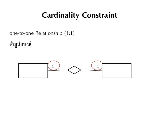 what are four types of cardinality constraints In database design, the cardinality or fundamental principle of one data aspect  with respect to  entity–relationship diagrams (erds), which can be employed to  capture information about data model entity types, relationships and cardinality.