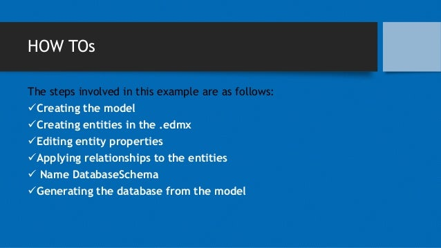 Learn Entity Framework in a day with Code First, Model First