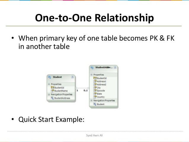 one to relationship example in hibernate framework