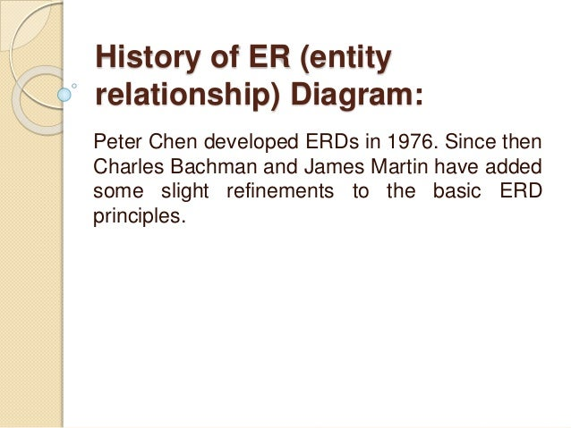 Entity relation1 history of er entity relationship diagram peter chen developed erds in 1976 ccuart Choice Image