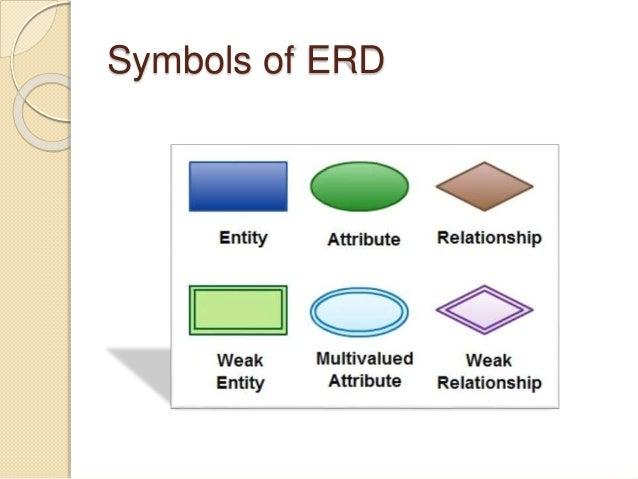 Entity relation1 6 ccuart Choice Image
