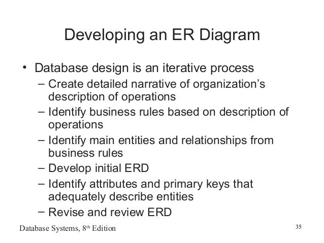 er modeling Database lesson #4 of 8 - data modeling and the er model - duration: 58:16 dr daniel soper 179,236 views 58:16 database tables, primary keys, foreign keys, and relationships - duration: 14:37 minderchen 337,807 views 14:37.