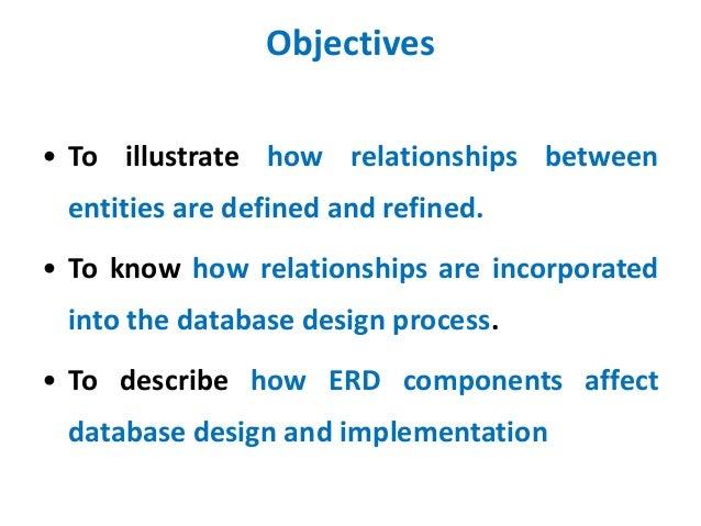 Entity Relationship Model Slide 2