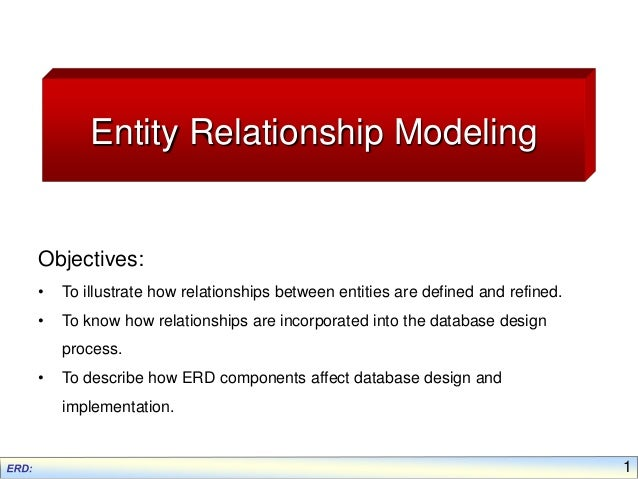 Entity Relationship Modeling  Objectives: •  To illustrate how relationships between entities are defined and refined.  • ...