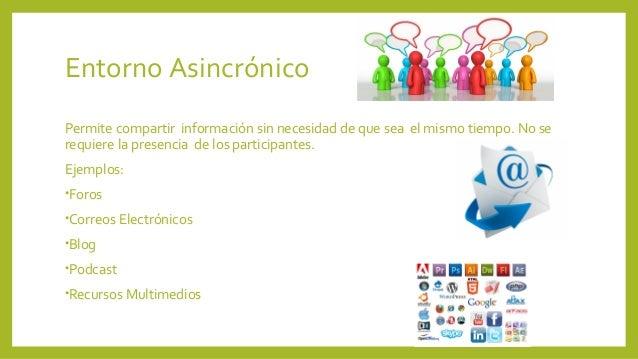 Entorno Asincrónico Permite compartir información sin necesidad de que sea el mismo tiempo. No se requiere la presencia de...