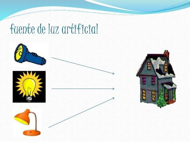 Entorno B1 Fuentes De Luz Y Calor Ximena Uquillas