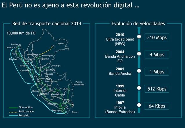El Perú no es ajeno a esta revolución digital … Radio enlace Fibra óptica Huancayo Cusco Pucallpa Junín Huánuco Tarapoto P...