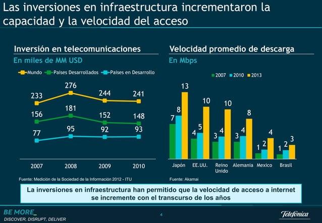 DISCOVER, DISRUPT, DELIVER 4 Las inversiones en infraestructura incrementaron la capacidad y la velocidad del acceso 233 2...