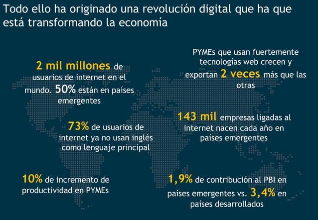 Todo ello ha originado una revolución digital que ha que está transformando la economía 1,9% de contribución al PBI en paí...