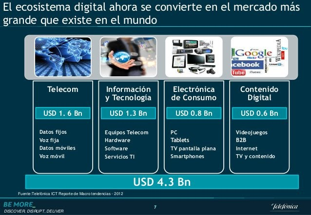 DISCOVER, DISRUPT, DELIVER 7 El ecosistema digital ahora se convierte en el mercado más grande que existe en el mundo 7 US...