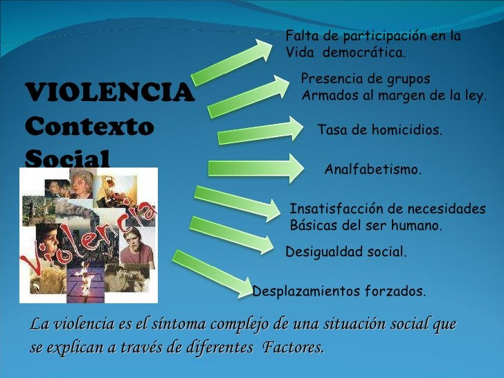 VIOLENCIA Contexto  Social Falta de participación en la  Vida  democrática. Presencia de grupos  Armados al margen de la l...