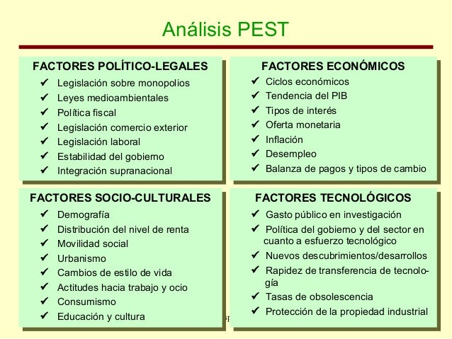 pestel costa rica Costa rica is said to make good and thoughtful use of european fonds in contrast to many other countries pest analysis of austria political environment: austria is a demographic country it is believed that there is very low political risk in austria.