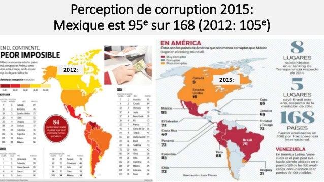 Perception de corruption 2015: Mexique est 95e sur 168 (2012: 105e) 2012: 2015: