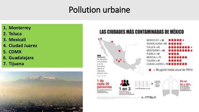 Pollution urbaine 1. Monterrey 2. Toluca 3. Mexicali 4. Ciudad Juarez 5. CDMX 6. Guadalajara 7. Tijuana