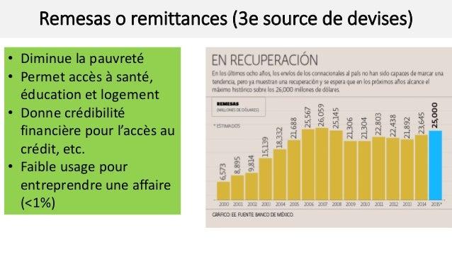 Remesas o remittances (3e source de devises) • Diminue la pauvreté • Permet accès à santé, éducation et logement • Donne c...