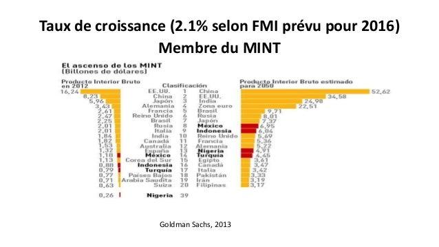 Taux de croissance (2.1% selon FMI prévu pour 2016) Membre du MINT Goldman Sachs, 2013