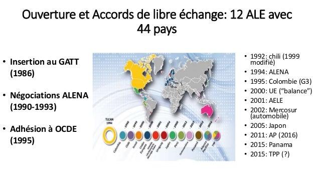 Ouverture et Accords de libre échange: 12 ALE avec 44 pays • Insertion au GATT (1986) • Négociations ALENA (1990-1993) • A...