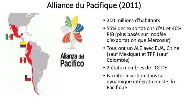 Alliance du Pacifique (2011) • 200 millions d'habitants • 55% des exportations d'AL et 40% PIB (plus basés sur modèle d'ex...
