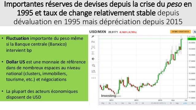 Importantes réserves de devises depuis la crise du peso en 1995 et taux de change relativement stable depuis dévaluation e...