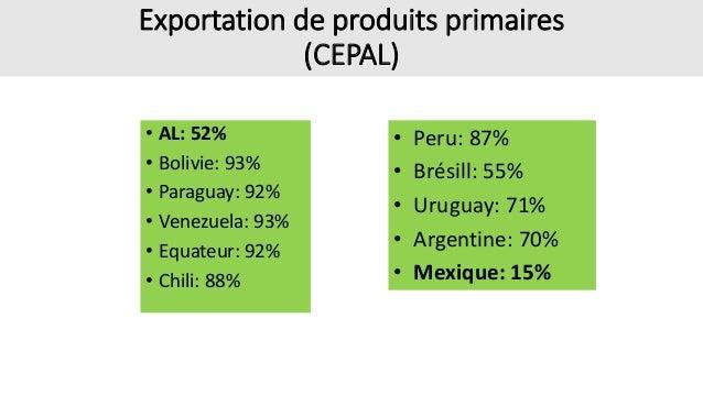 Exportation de produits primaires (CEPAL) • AL: 52% • Bolivie: 93% • Paraguay: 92% • Venezuela: 93% • Equateur: 92% • Chil...