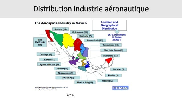 Distribution industrie aéronautique 2014