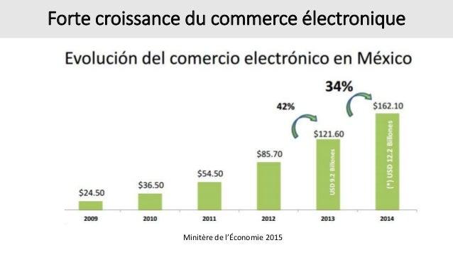Forte croissance du commerce électronique Minitère de l'Économie 2015