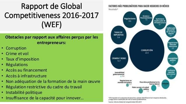 Rapport de Global Competitiveness 2016-2017 (WEF) Obstacles par rapport aux affaires perçus par les entrepreneurs: • Corru...