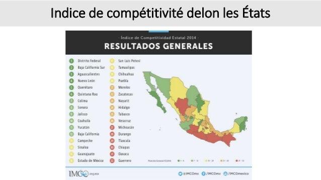 Indice de compétitivité delon les États