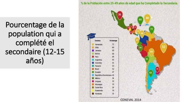 Pourcentage de la population qui a complété el secondaire (12-15 años) CONEVAL 2014