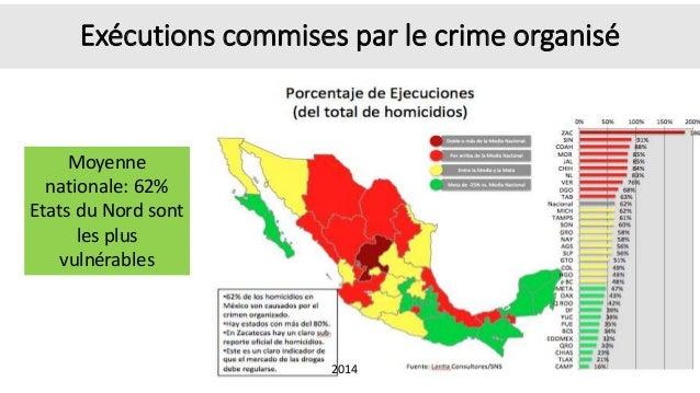 Entreprises victimes d'un délit 1.Basse californie (45%) 2.Puebla (43%) 3.Gunajuato (42.5%) 4.Etat de Mexico (41%) 5.Guerr...