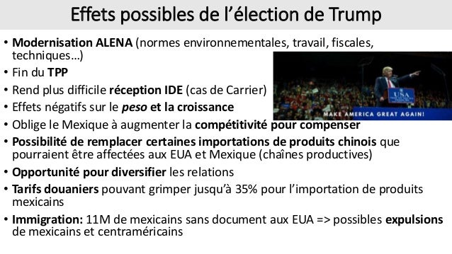 Culture des affaires en Amérique latine: le cas du Mexique