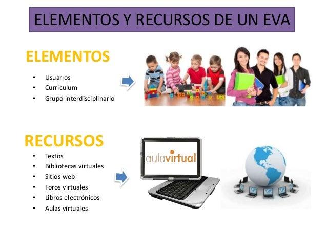 ELEMENTOS RECURSOS • Usuarios • Curriculum • Grupo interdisciplinario ELEMENTOS Y RECURSOS DE UN EVA • Textos • Biblioteca...