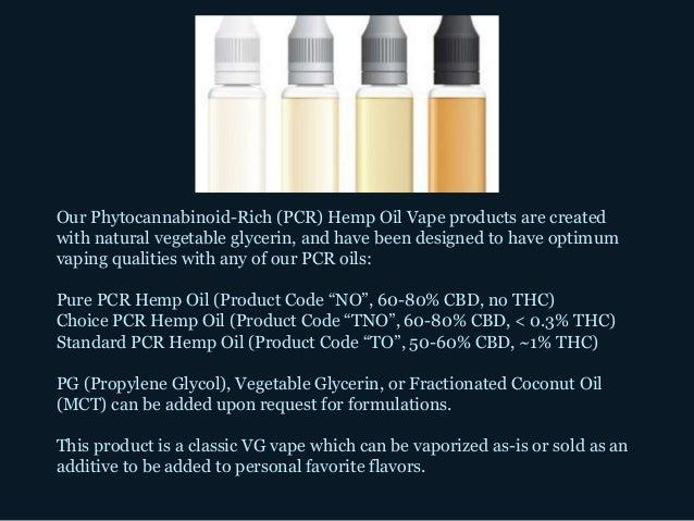 Bulk & Wholesale CBD | Pure Cannabidiol Oil for Sale | USA