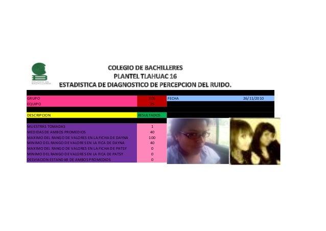 GRUPO 305 FECHA 26/11/2010 EQUIPO 25 DESCRIPCION RESULTADOS MUESTRAS TOMADAS 1 MEDIDAS DE AMBOS PROMEDIOS 40 MAXIMO DEL RA...