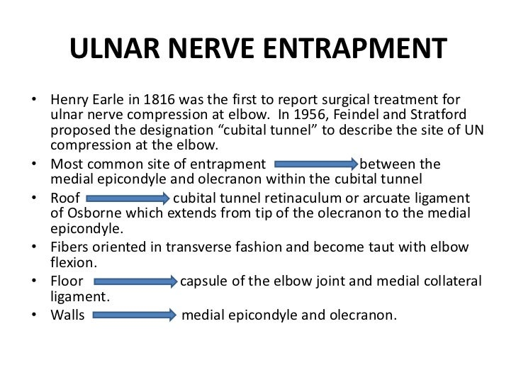Entrapment Neuropathies 28