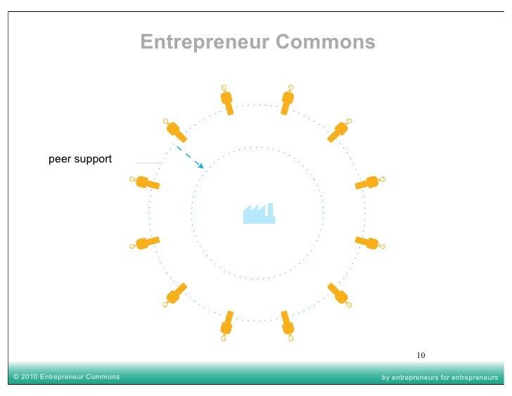 Entrepreneur Commons             peer support                                                               10 Entrepreneu...