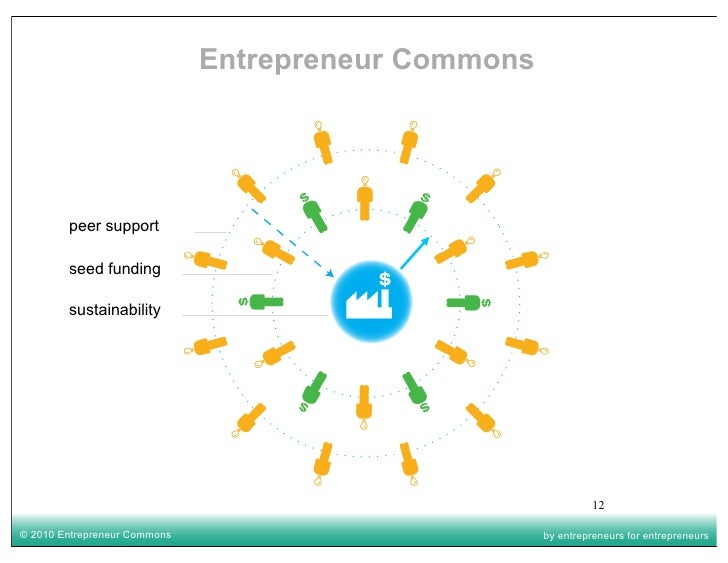 Entrepreneur Commons             peer support          seed funding          sustainability                               ...