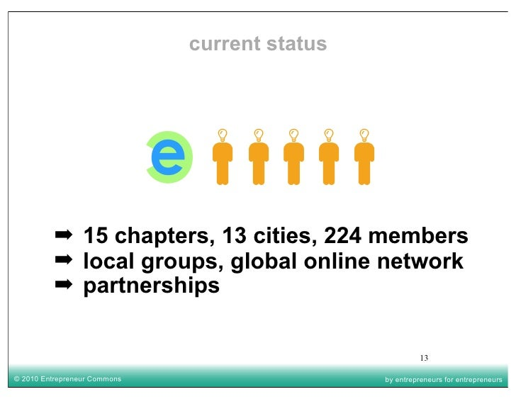current status               ➡ 15 chapters, 13 cities, 224 members           ➡ local groups, global online network        ...